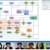 Google+ Hangouts Get Apps, Including SlideShare and Diagram Tools | Disruptive Nostalgia in Education UK | Scoop.it