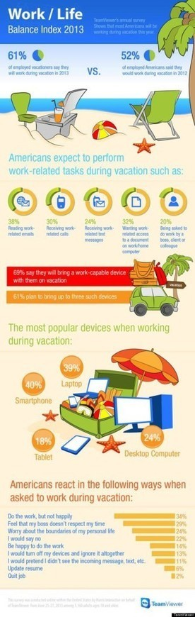 Work/ Life (Im)balance: More Americans Working Through Their Vacation Time ... - Business 2 Community | Business Industry Infographics | Scoop.it