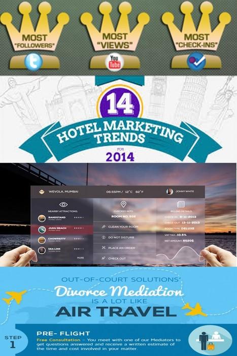 Stay for Best Resort in Kufri | Visual.ly | Hotel in Shimla - Snow King Retreat | Scoop.it