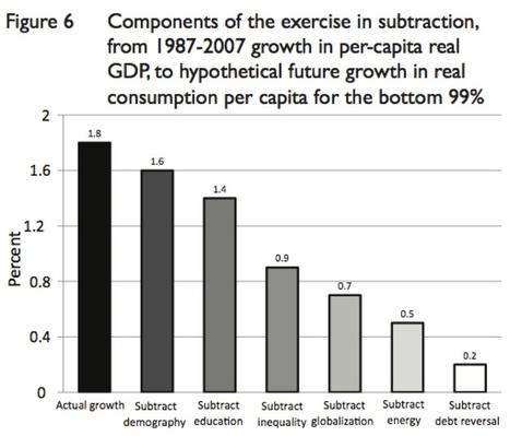 Adieu à la croissance illimitée | Carbone 4 | Développement durable, soutenable, souhaitable... | Scoop.it