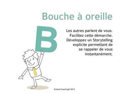 Personal branding: Bouche à oreille | L'essentiel du Personal Branding | Scoop.it