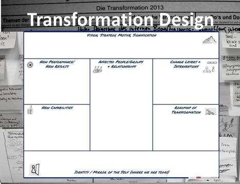 HLP entwicklungspartner - Change the way we manage change: TRANSFORMATION DESIGN   TRANSFORMABILITY   Scoop.it