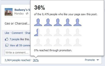 Nouvelle métrique Facebook : % de fans voyant nos posts   Social Media Management Wikifun   Scoop.it