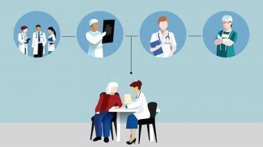 Social networking by doctors may save patients' lives, U-M study suggests | SOCIAL MEDIA AND HEALTH | Scoop.it