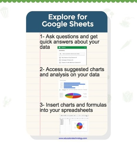 This Is How to Access and Add Suggested Charts to Your Google Sheets Using Explore | Into the Driver's Seat | Scoop.it