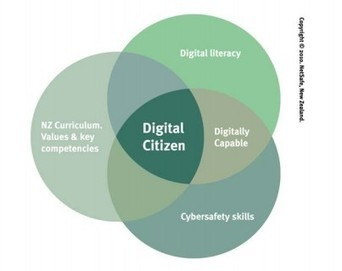 Virtual Learning Network: What is Digital Literacy in the 21st Century? | Media literacy | Scoop.it