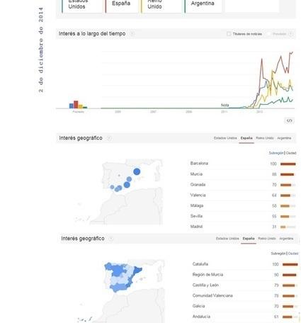 Los MOOC en España. Tendencia en contra de la tendencia. | knowmad | Scoop.it