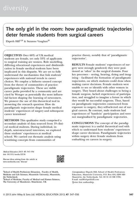 Surgery 101 | FOAMed junior forum | Scoop.it