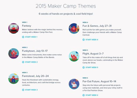 2015 Maker Camp Themes - 6 weeks of hands-on projects & cool field trips! #makered | iPads in Education | Scoop.it