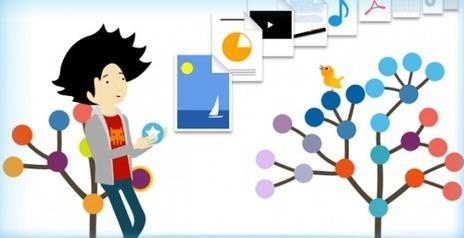 ¡Descubre las posibilidades de Pearltrees en el aula! | El Blog de Educación y TIC | TRUCOSTIC | Scoop.it