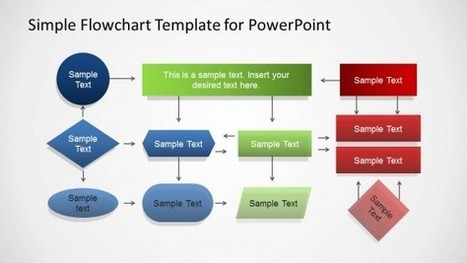 Simple Flowchart Template for PowerPoint - SlideModel   PowerPoint Presentations   Scoop.it