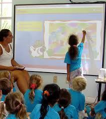 Why Interactive White Boards are Used Ineffectively in Classrooms   Teaching Science and Math   Being Online   Scoop.it