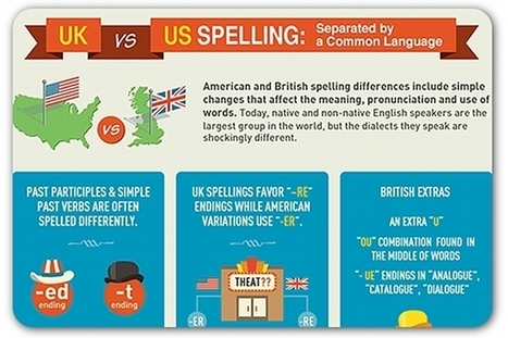 How spelling differs between UK and U.S. English | Becoming a translator | Scoop.it