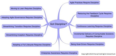 Got Discipline? | Agile for Web Project Managers | Scoop.it