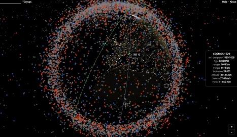 Mapa espacial 3D mostra-nos tudo o que temos em órbita   Tudo o resto   Scoop.it