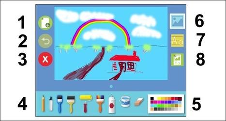 ABCya Story Maker: laat leerlingen een tekening maken met een kort tekst | Vanaf de Zijlijn | learn and teach | Scoop.it