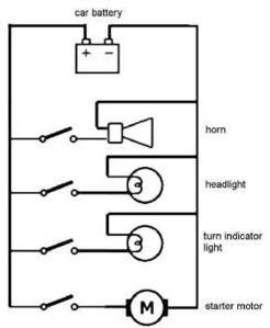 Electricity 101 | Facilities Management | Scoop.it