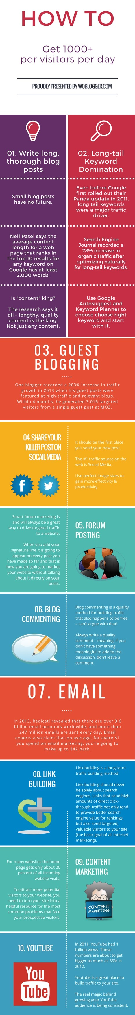 10 Tips to Get 1000+ Visitors per Day to Your Website #infographic | MarketingHits | Scoop.it