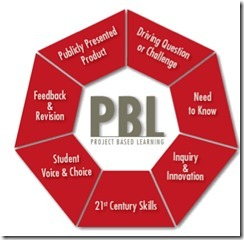 Educational Technology and Mobile Learning: PBL – the best teaching method in the 21st century instruction | The 21st Century | Scoop.it