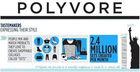 Move Over Pinterest, Along Comes Polyvore [infographic] | Blogomo | Scoop.it