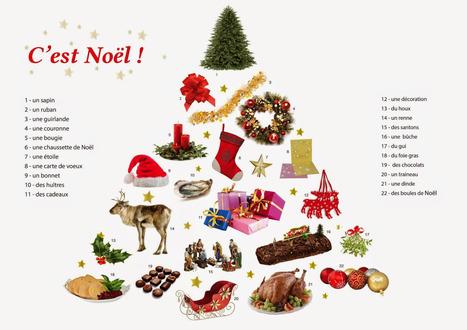 C'est Noël ! | Fiches pedagogiques | Scoop.it