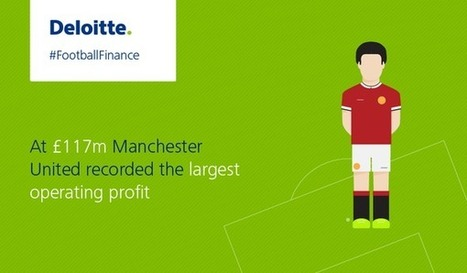 "Deloitte UK on Twitter: ""At £117m, @Manutd recorded the largest operating profit "" 
