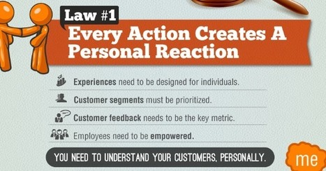 6 Laws of Customer Experience | user experience | Scoop.it