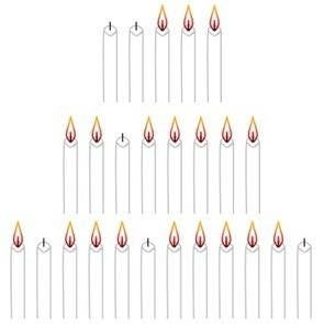 Excel Birthday Candles - Chart :-) | FrankensTeam's Excel Collection | Scoop.it