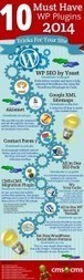 10 meilleurs plugins Wordpress à utiliser en 2014 | Wordpress, SEM et Webmarketing | Scoop.it