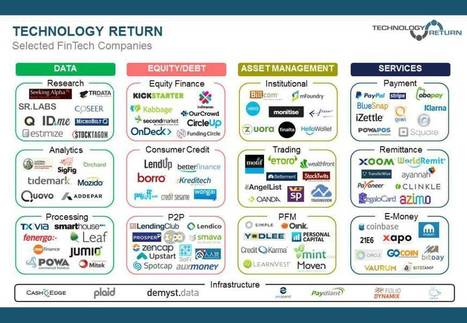 Les banques, face à leur transformation digitale, risquent-elles de se faire uberiser ?   Innovation & Technology   Scoop.it