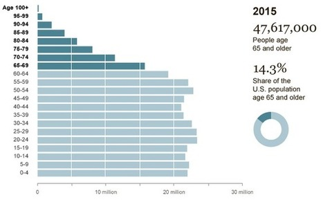 Storytelling with Data Visualization: Context is King | Tow Center for ... | Graphic Texts | Scoop.it