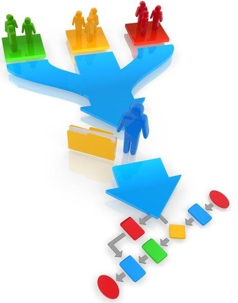 Fiabiliser le déploiement sur le terrain d'une campagne de communication nationale auprès d'un réseau de 500 points de vente | Force de vente | Scoop.it