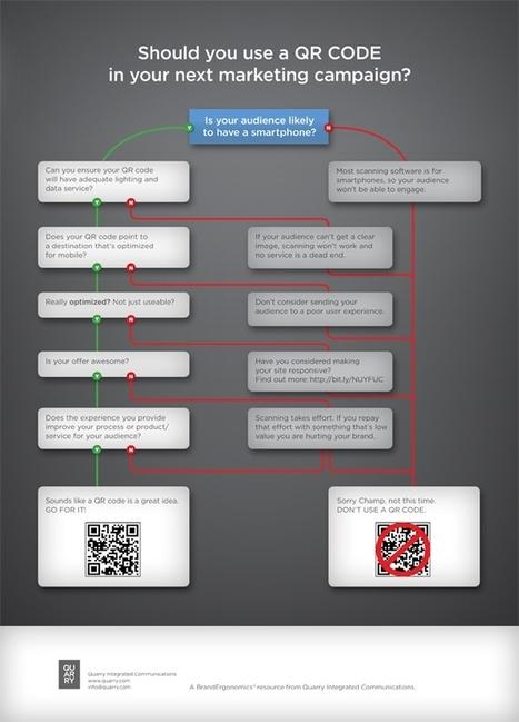 Viral Pinterest Infographic Community Pinboard | Sport connecté et quantified self | Scoop.it