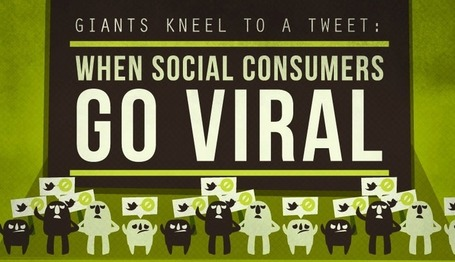Giants Kneel to A Tweet: When Social Consumers Go Viral (Infographic) | Community Managers Unite | Scoop.it