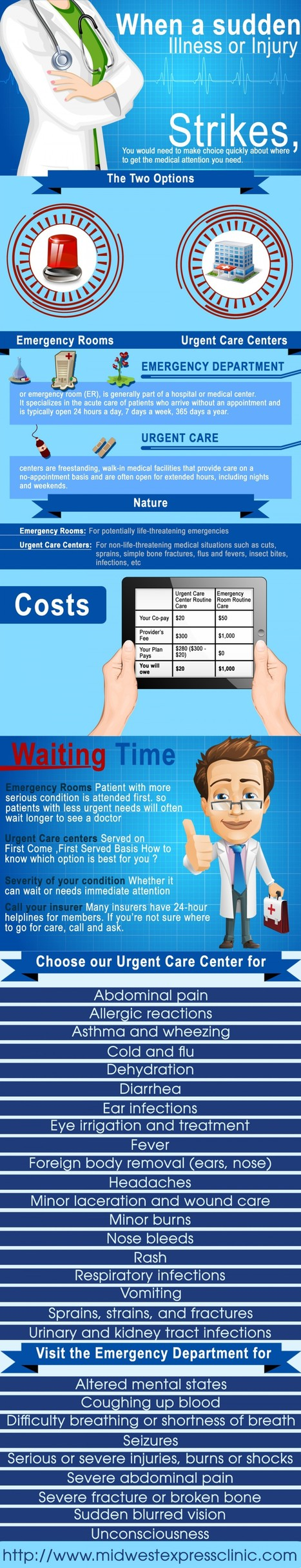 urgent-care-vs-emergency-room_52ce670bd955a_w1500.png (1500x7793 pixels) | Urgent Care vs Emergency Room | Scoop.it