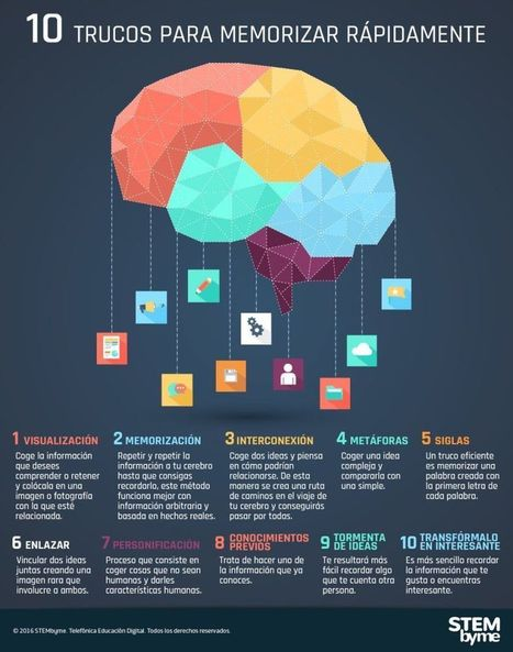 10 Efectivos Trucos para Memorizar Rápidamente | Infografía | Educacion, ecologia y TIC | Scoop.it