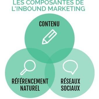 Les principes de l'inbound marketing | Communication Web | Scoop.it