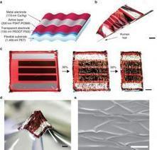 Scientists develop ultra-thin solar cells | Amazing Science | Scoop.it