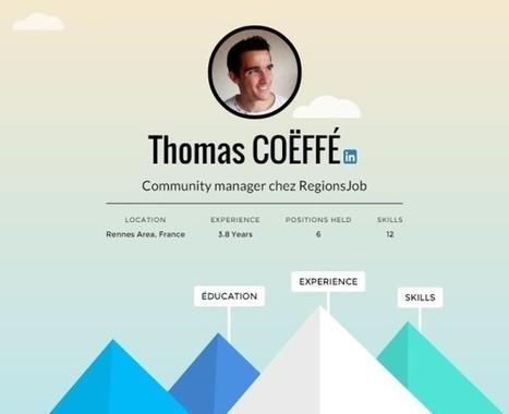 Générer un CV interactif sur SlideShare à partir de son profil LinkedIn - Blog du Modérateur   Actualité Digitale e-commerce - e-businnes. Sites Internet Toulouse et Gers.   Scoop.it