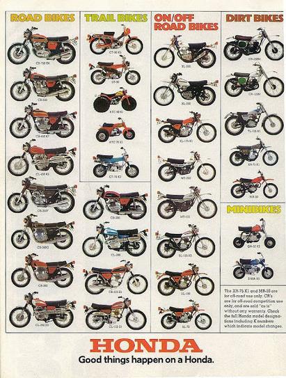 Racing Cafè: Vintage Brochures: Honda full line catalog 1974 | Sapore Vintage | Scoop.it