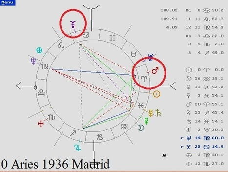 La cuadratatura de Satuno y Neptuno y el nuevo gobierno de España | El Mundo de los Atacires | Scoop.it