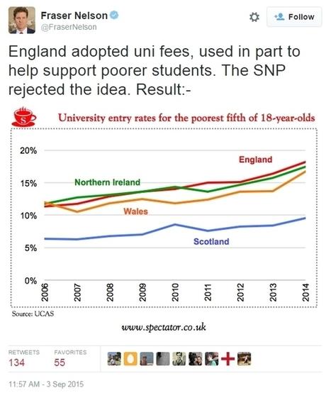 Nothing but repeats   Politics Scotland   Scoop.it