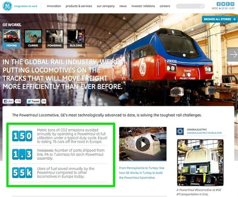 Corporate website trend: From static to real-time information - thinknext   Mobile Publishing of News   Scoop.it