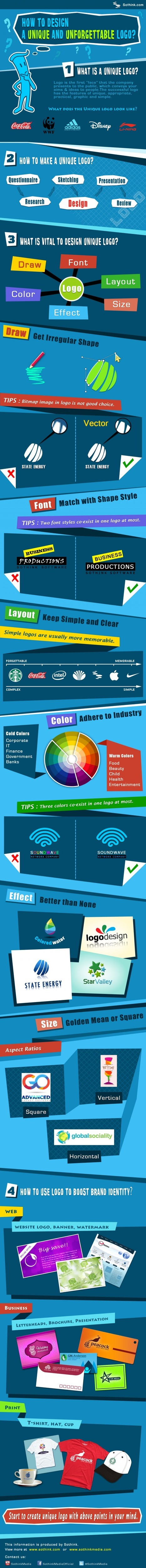How to Design a Logo [Infographic] | Educational  Technology | Scoop.it