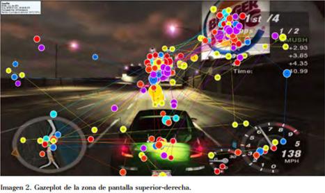 Visibilidad y recuerdo del product placement en videojuegos | Antonio Seoane Nolasco, Antonio Sanjuán Pérez, Sandra Martínez Costa | Comunicación en la era digital | Scoop.it
