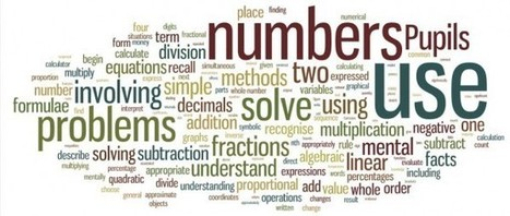 Mathematics on Wordle | Multi Cultural Mathematics education | Scoop.it