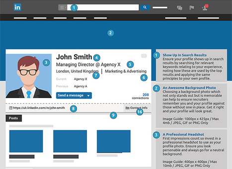 Infographic: The Anatomy Of A Perfect LinkedIn Profile - DesignTAXI.com | LinkedIn for business and Social Selling | Scoop.it