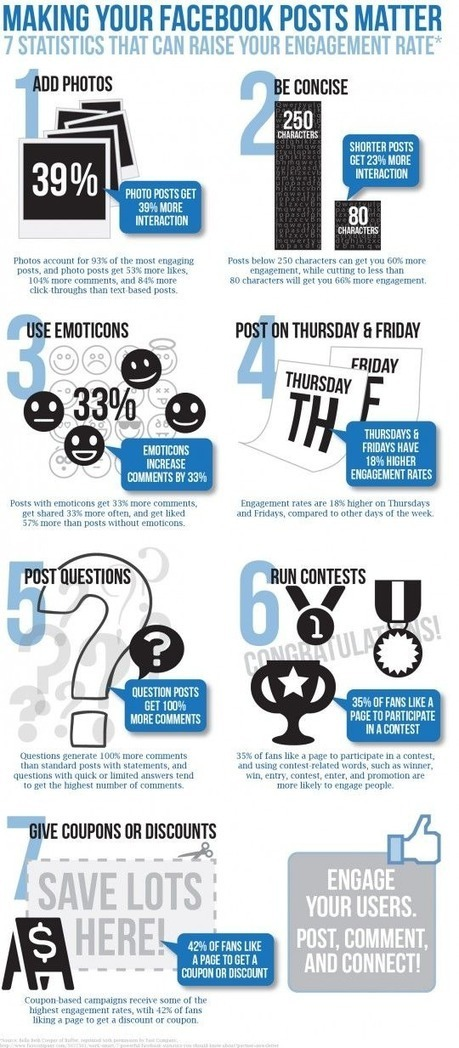 7 Ways to Get More Likes, Comments and Shares on Facebook | Social Media | Web Design, SEO & Social Media Marketing | Scoop.it