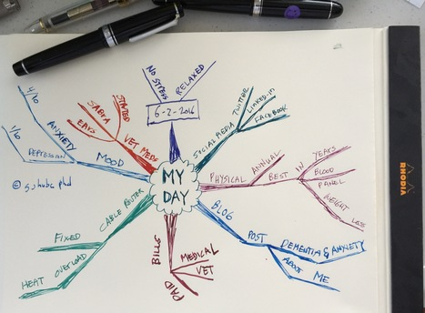 Don't Let #MindMapping Intimidate You … Grab a Pen | Cartes mentales | Scoop.it